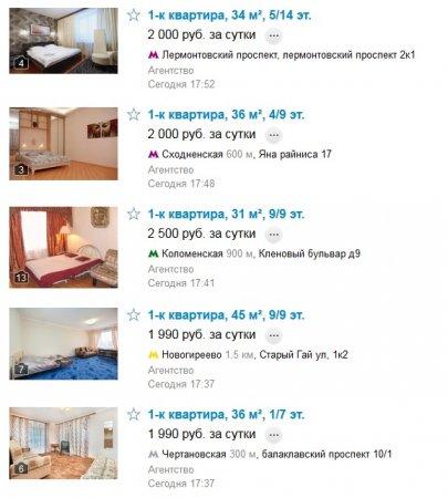 Зарабатываем на посуточной и почасовой аренде квартир